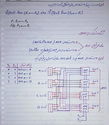 معماری کامپیوتر - کردافشاری - بهمن 1394