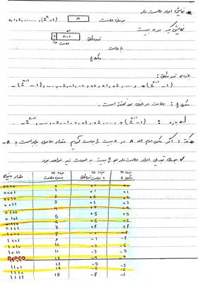 زبان ماشین و اسمبلی وحید رستمی - مهر 1396