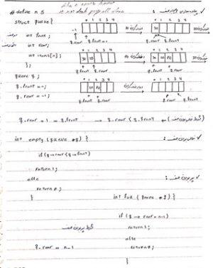 ساختمان داده ها و الگوریتم ها - محمدمهدی گیلانیان - مهر ۱۳۹۵ - jozvechi.com