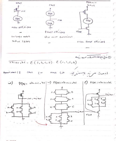 VLSI - علی منصور – بهمن ۱۳۹۶ - jozvechi.com
